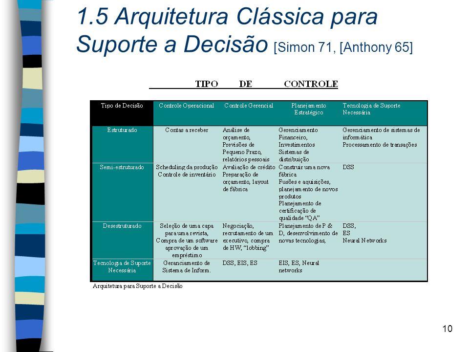 1.5 Arquitetura Clássica para Suporte a Decisão [Simon 71, [Anthony 65]